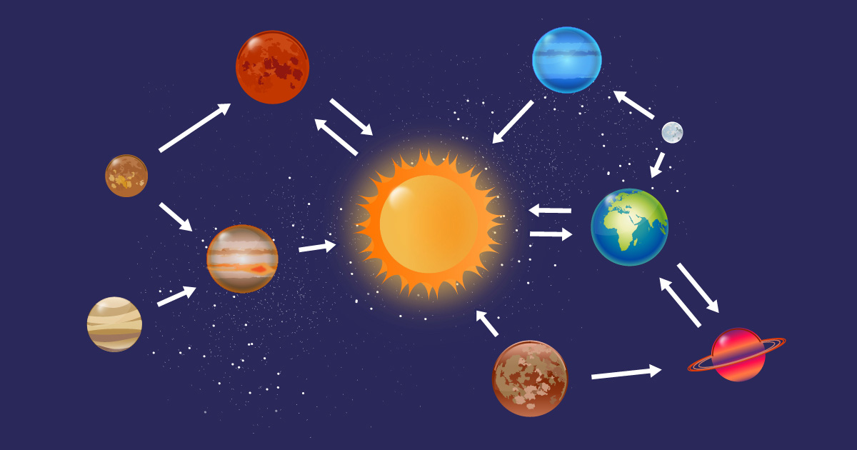 what are backlinks planet system image