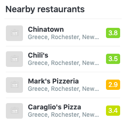 This nearby restaurants widget shows a list of restaurants with Zomato ratings that range from 2.9 to 3.8.