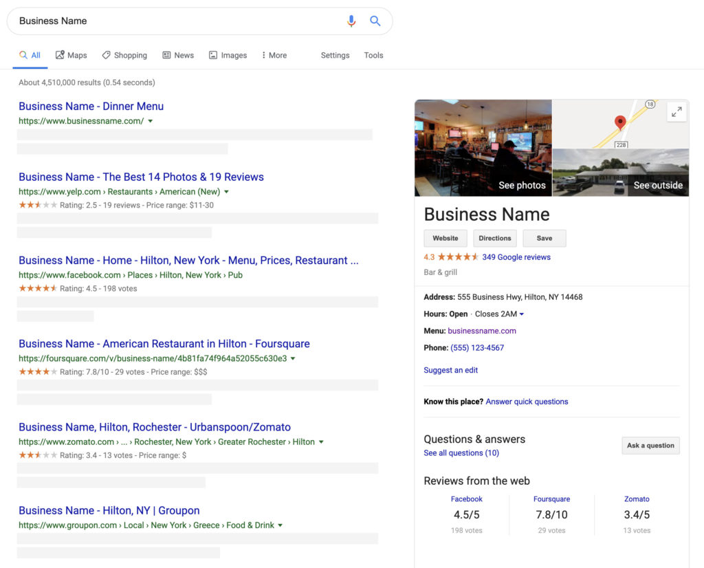 "Googling ""Business Name"" shows a total of 5 star ratings. Two of them are three stars or below."